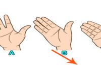 Super! Nosaki pēc pirkstu atstarpēm savu raksturu un perosonību; Tev atbilst?