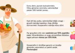 Lauksaimnieki: dalība kooperatīvā aptuveni par trešdaļu samazina ražošanas izmaksas